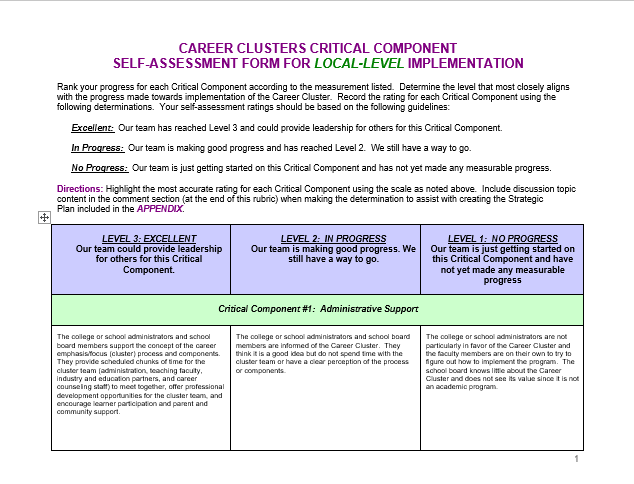 Career Clusters Local Implementation Self-Assessment Rubric ...