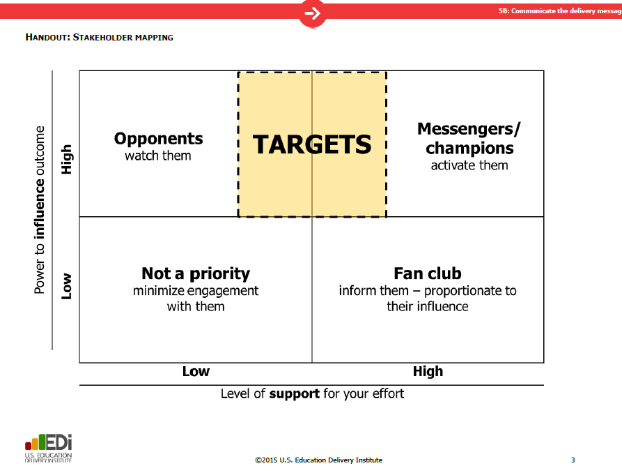 ryanair stakeholder mapping Strategy and leadership case study stakeholder analysis on ryanair's bid for aer lingus 14 a7 ansoff matrix - strategic direction for ryanair 14 a8.