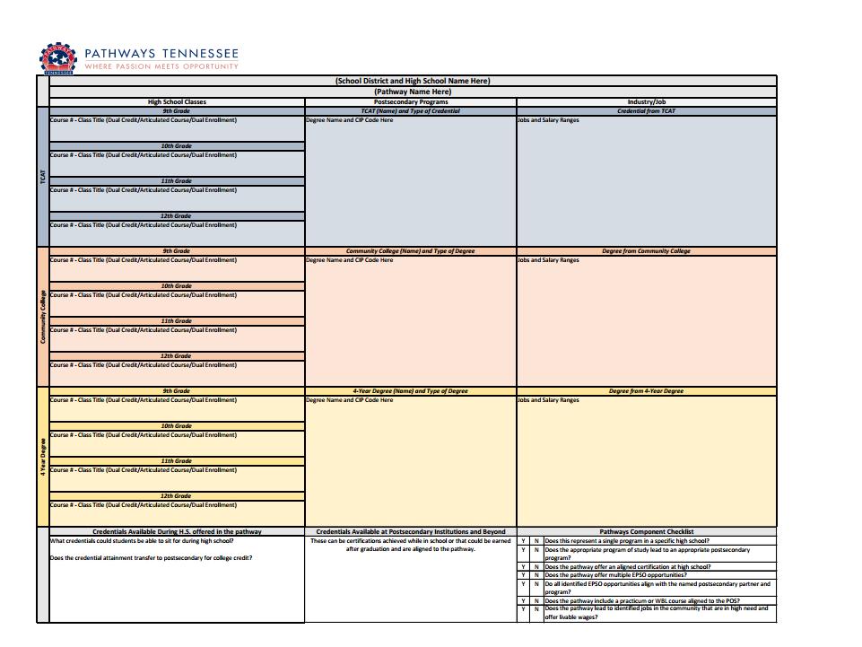 Pathways tennessee documentation tool advance cte pathways tennessee documentation tool ccuart Images